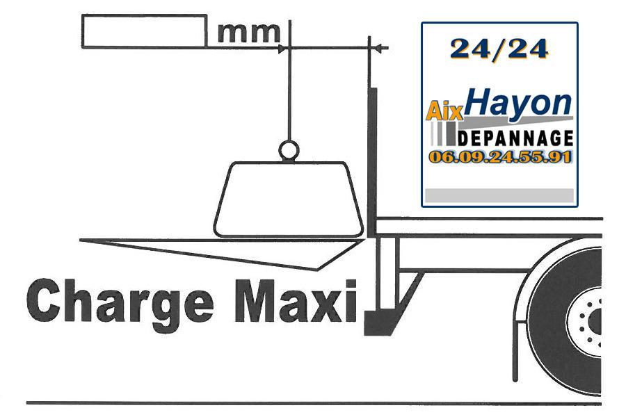 contr le technique de hayons l vateurs dans la r gion paca aix hayon d pannage. Black Bedroom Furniture Sets. Home Design Ideas